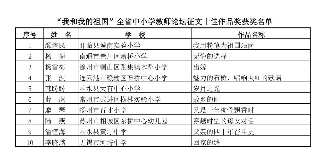 QQ图片20190721165030.png